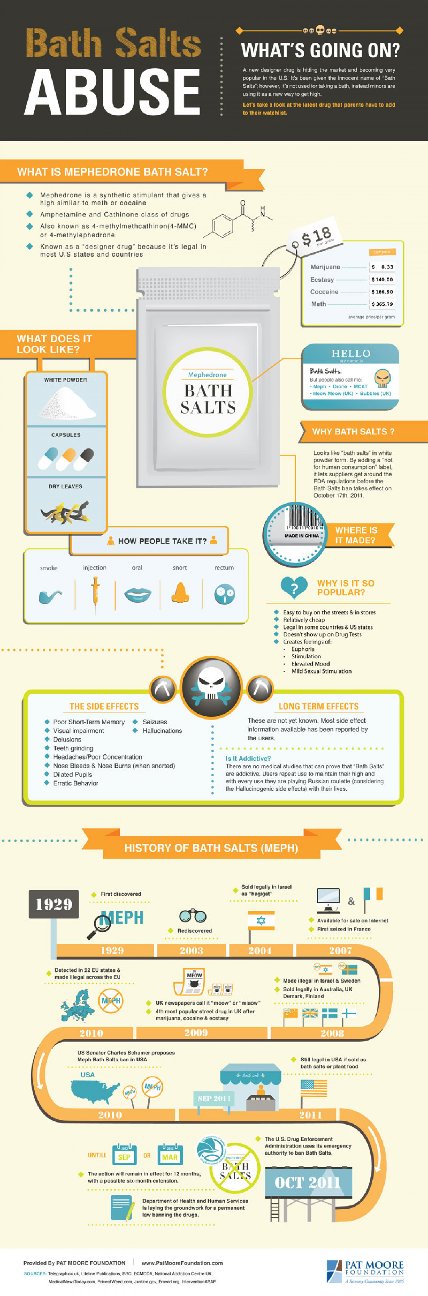 Bath Salts Abuse Infographic