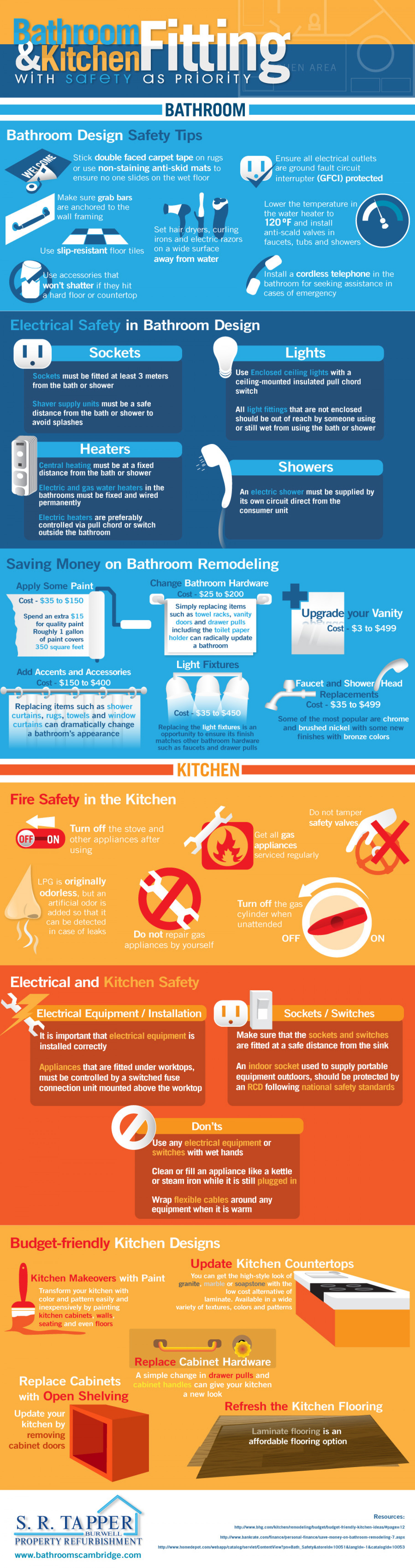 Bathroom and Kitchen Fitting with Safety as Priority Infographic