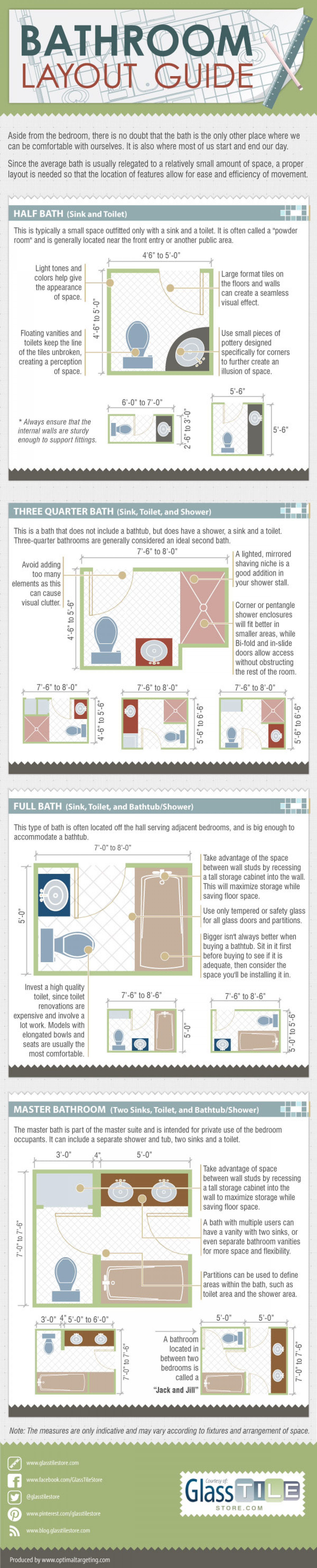 Bathroom Layout Guide  Infographic