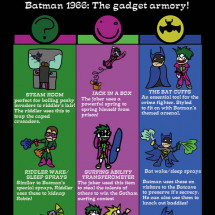 Batman 1966: The Gadget armory Infographic