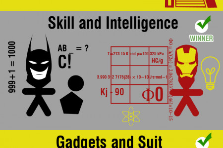 Batman VS Iron Man Infographic