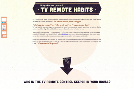Battle for TV remote control Infographic