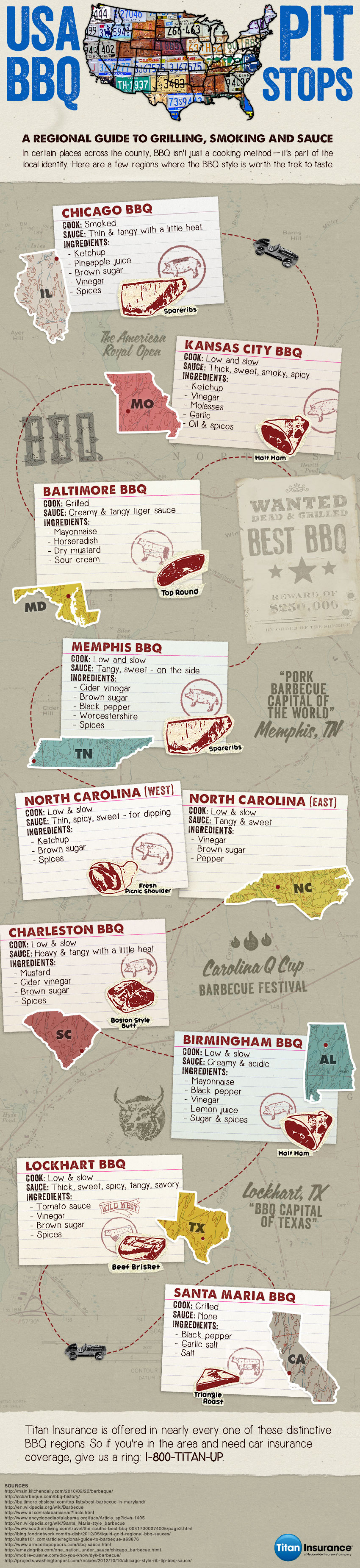 BBQ Pit Stops: A Regional Guide to Grilling, Smoking and Sauce Infographic