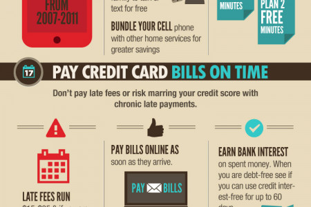 Be Debt Free in 2013 Infographic
