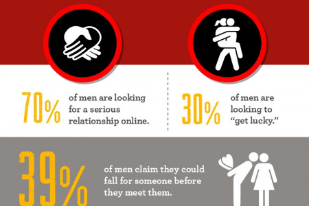 Be Mine Online Infographic
