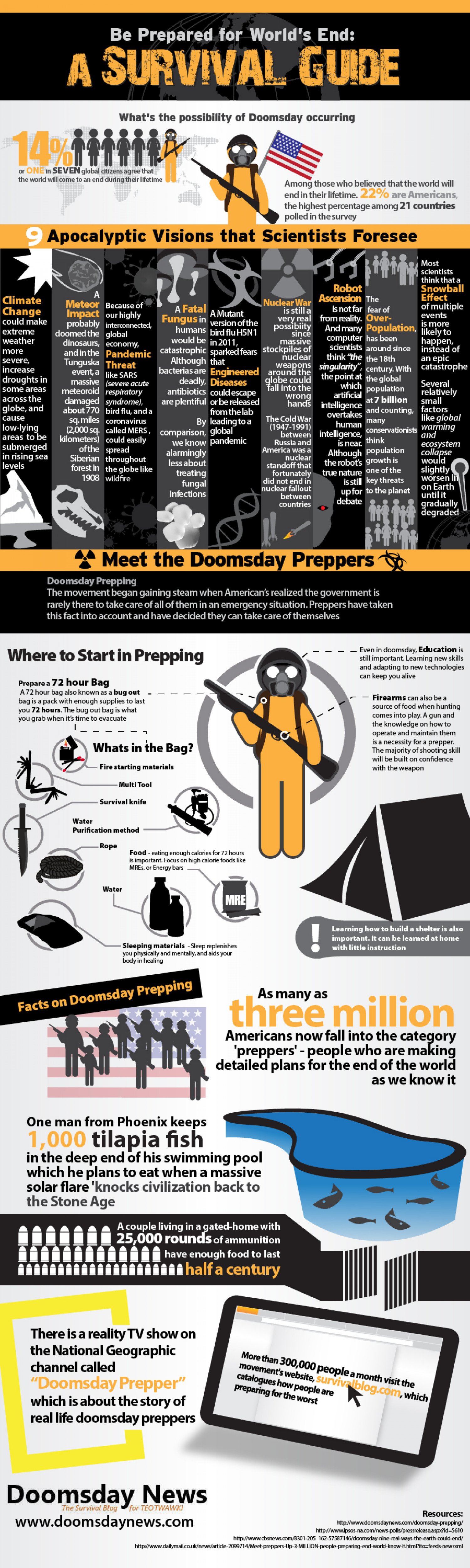 Be Prepared for World's End: A Survival Guide Infographic