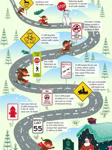 Be Safe This Holiday Season - The Safe Road to Santa's Workshop Infographic