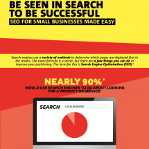 Be Seen in Search to be Successful Infographic