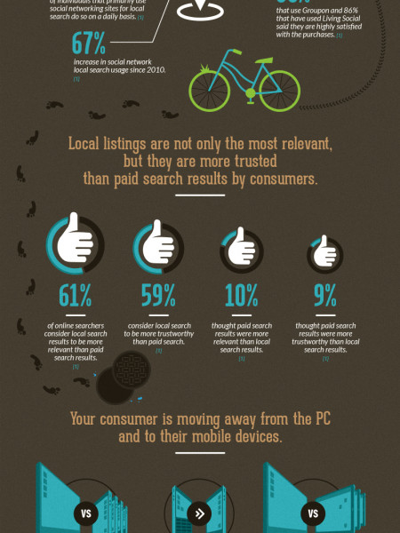 Be Where Your Customers Are Heading Infographic
