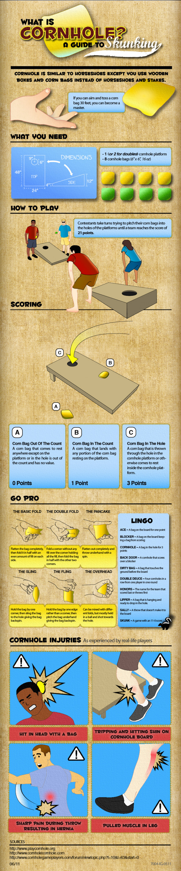 Bean Bag Toss Game Ã'Â« Kevin Pletcher Infographic