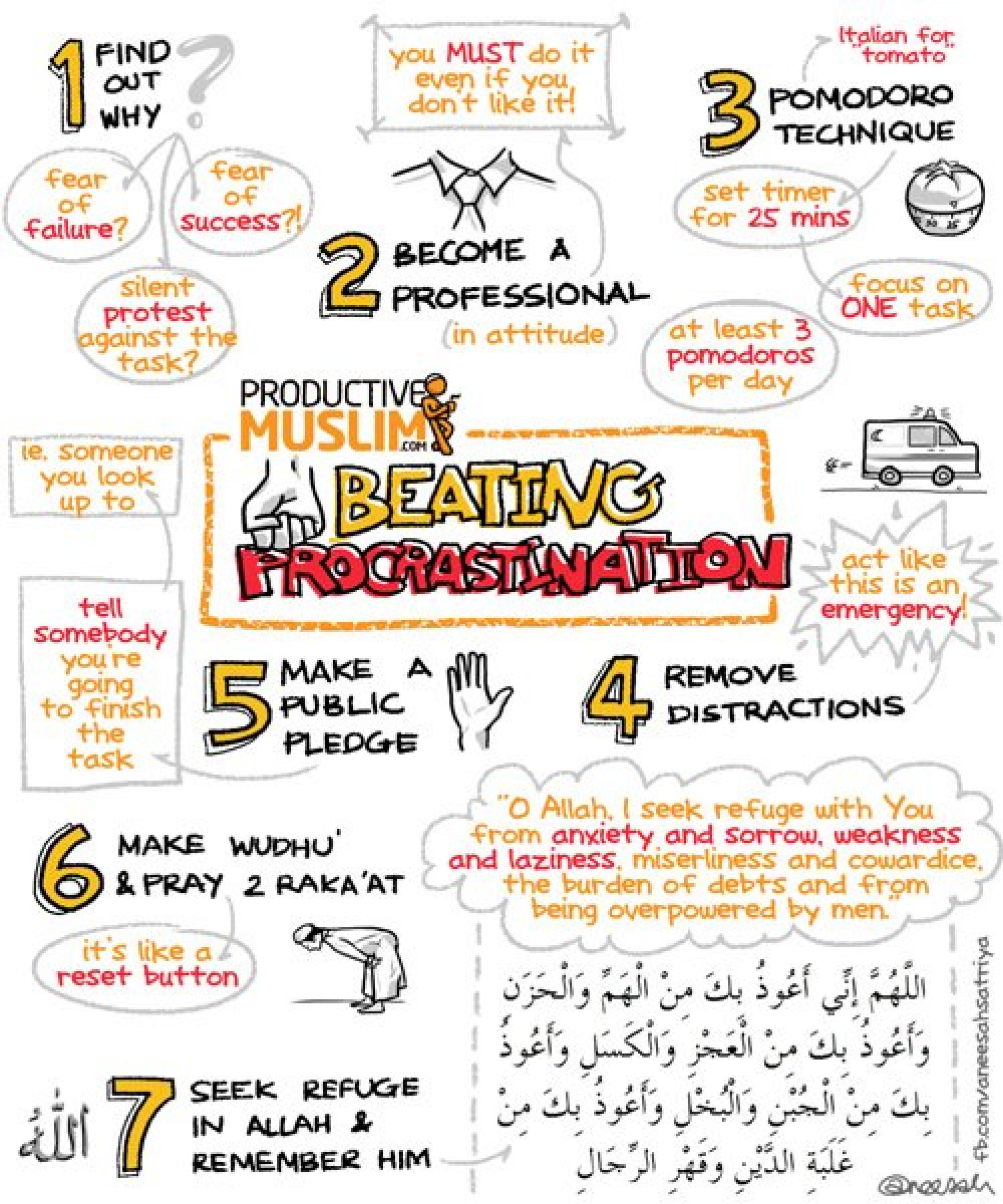 Beating Procrastination Infographic