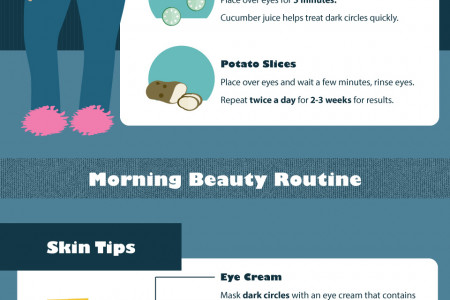 Beauty Tips to Hide Sleepless Nights Infographic