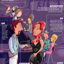 Becoming The Perfect Pickup Artist Infographic