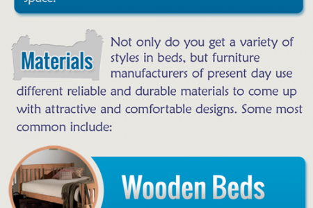 Bed buying Guide Infographic