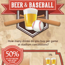 Beer & Baseball Infographic