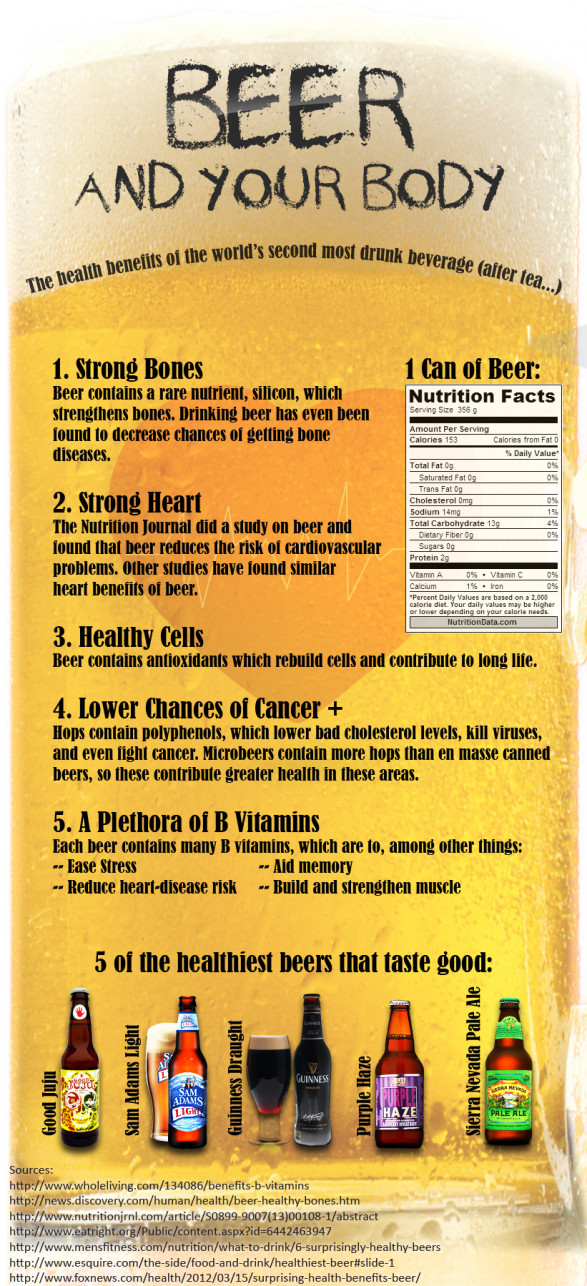 beer and your body  health benefits of beer 52602d0252450 w587 Birra, Quanto ti Adoro