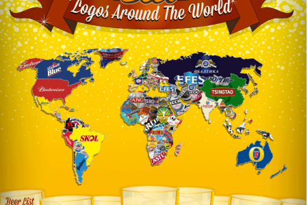 Beer Logos from around the World Infographic