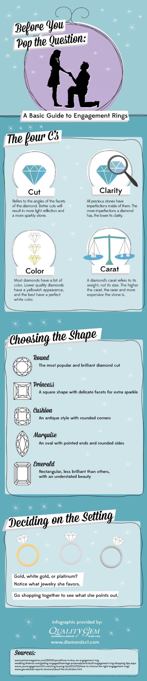 Before You Pop the Question: A Basic Guide to Engagement Rings Infographic