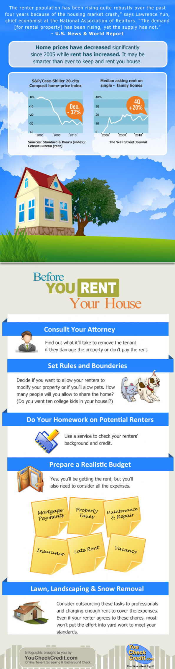 Before You Rent Your House Infographic