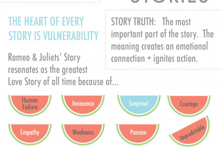 Behind every great business is a great love story.  How Romeo and Juliet story vine make it easy to tell your business love story. Infographic