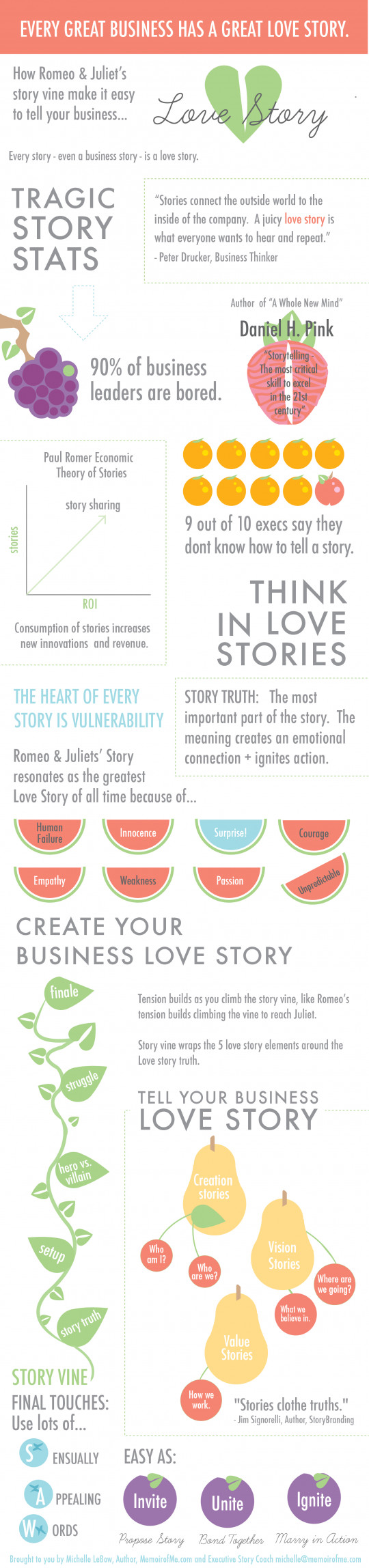 Behind every great business is a great love story. How Romeo and Juliet story vine make it easy to tell your business love story.