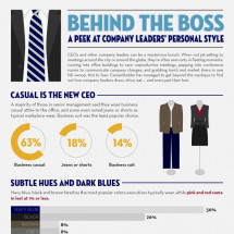 Behind the Boss: A Peek at Company Leaders' Personal Style Infographic