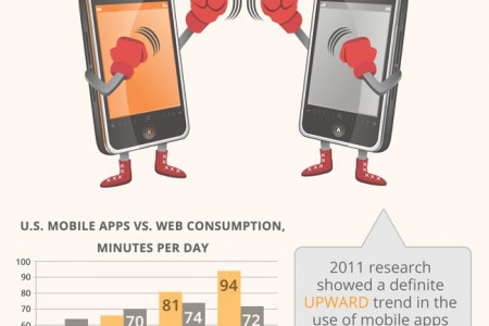 Behind the mobile-friendly app curve? You're not alone! Infographic