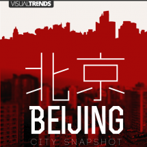 Beijing City Economic Snapshot Infographic