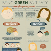 Being Green Isn't Easy Infographic