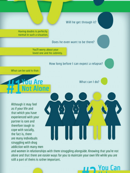 Being Supportive Of Your Partner During Rehab Infographic Infographic
