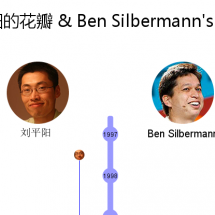 刘平阳的花瓣与Ben Silbermann's Pinterest Infographic