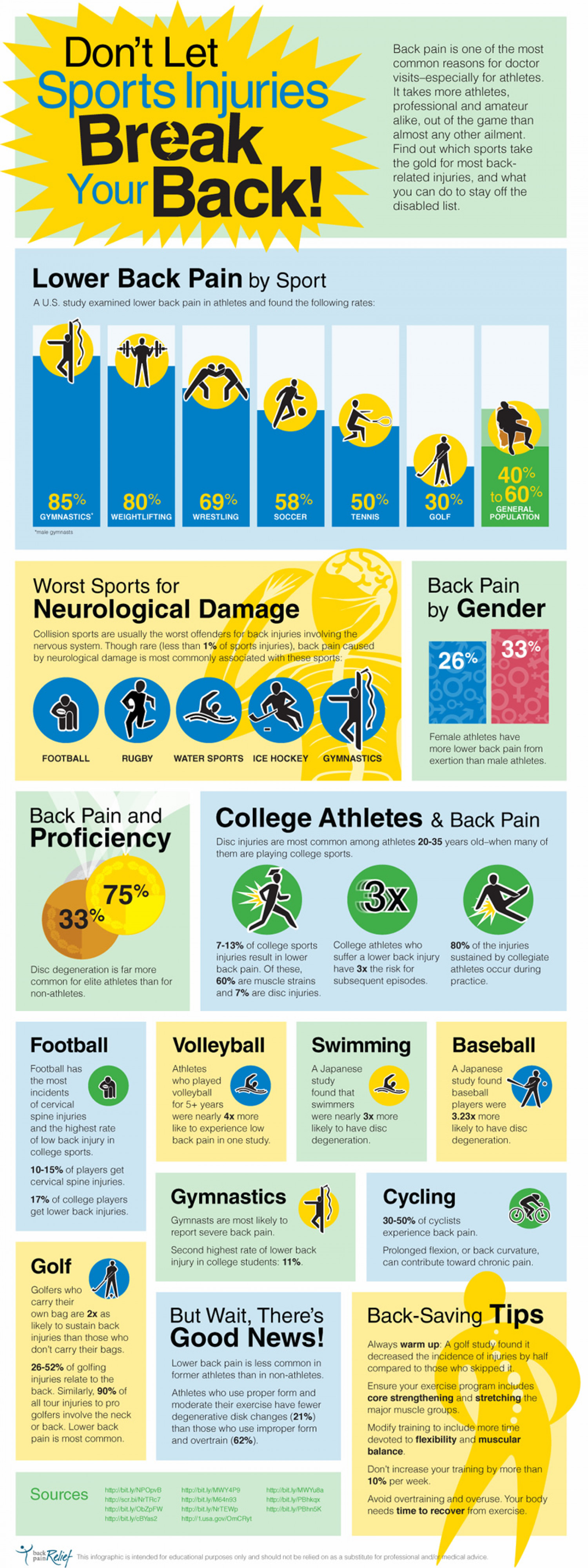 Benched by Back Pain: How Sports Injuries Can Ruin Your Gold Medal Bid Infographic