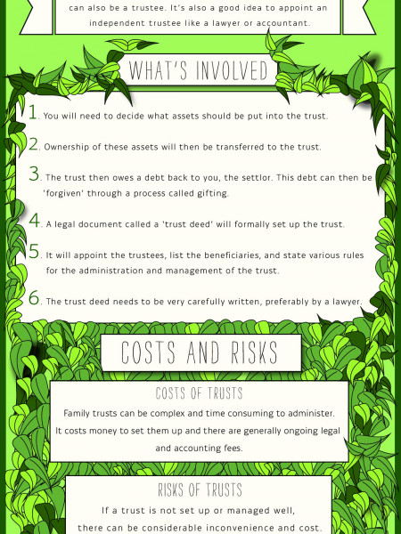 Benefits of a Family Trust Infographic