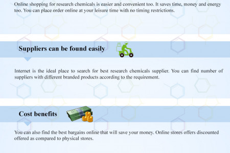 Benefits of Buying Research Chemicals Online Infographic