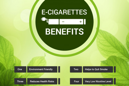 Benefits of E-Cigarettes Infographic