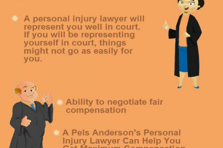 Benefits of Hiring a Personal Injury Lawyer Infographic