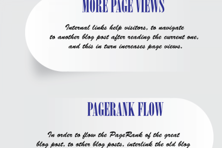 Benefits of Internal Linking for SEO Infographic