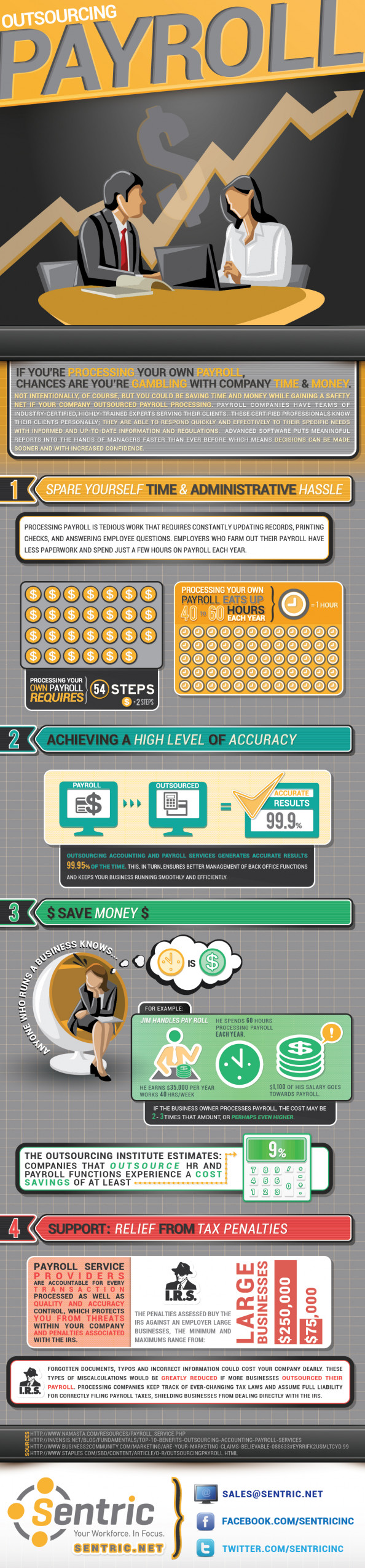 Benefits of Outsourcing Payroll Infographic