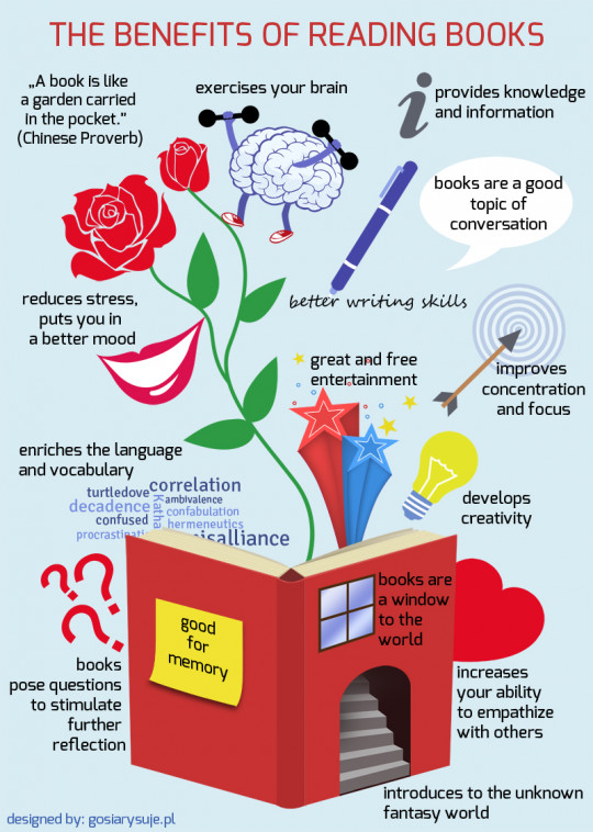 Benefits of reading books
