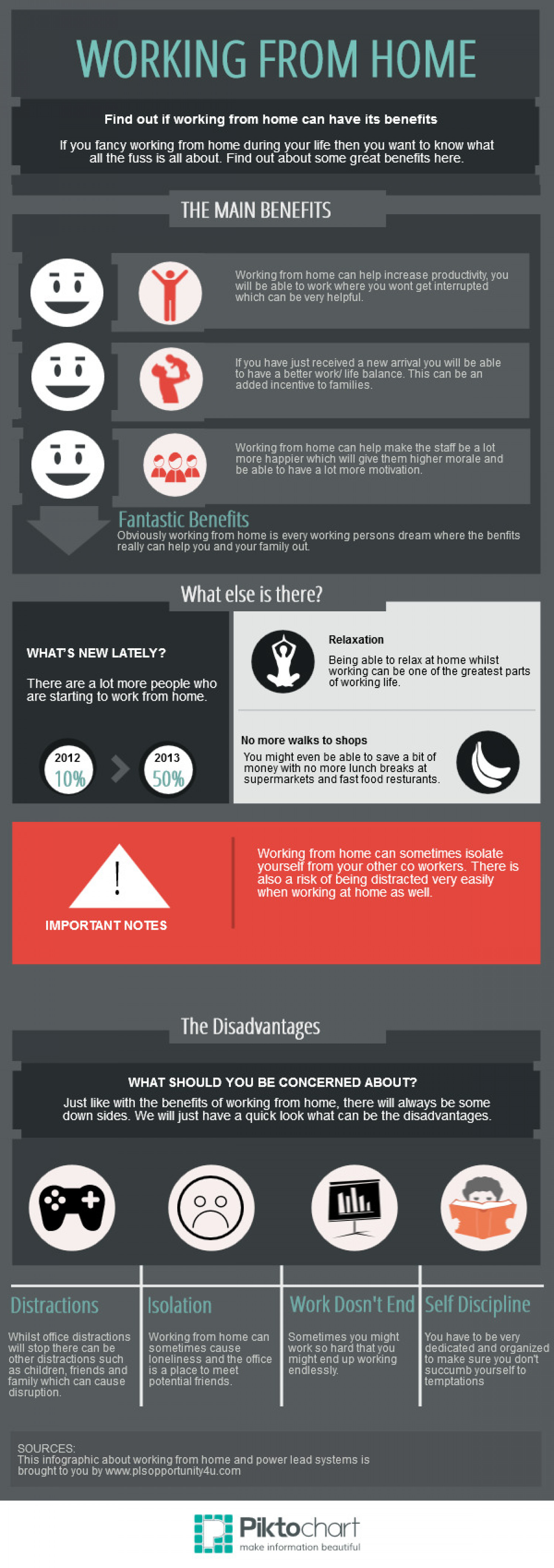 Benefits of Working from Home Infographic
