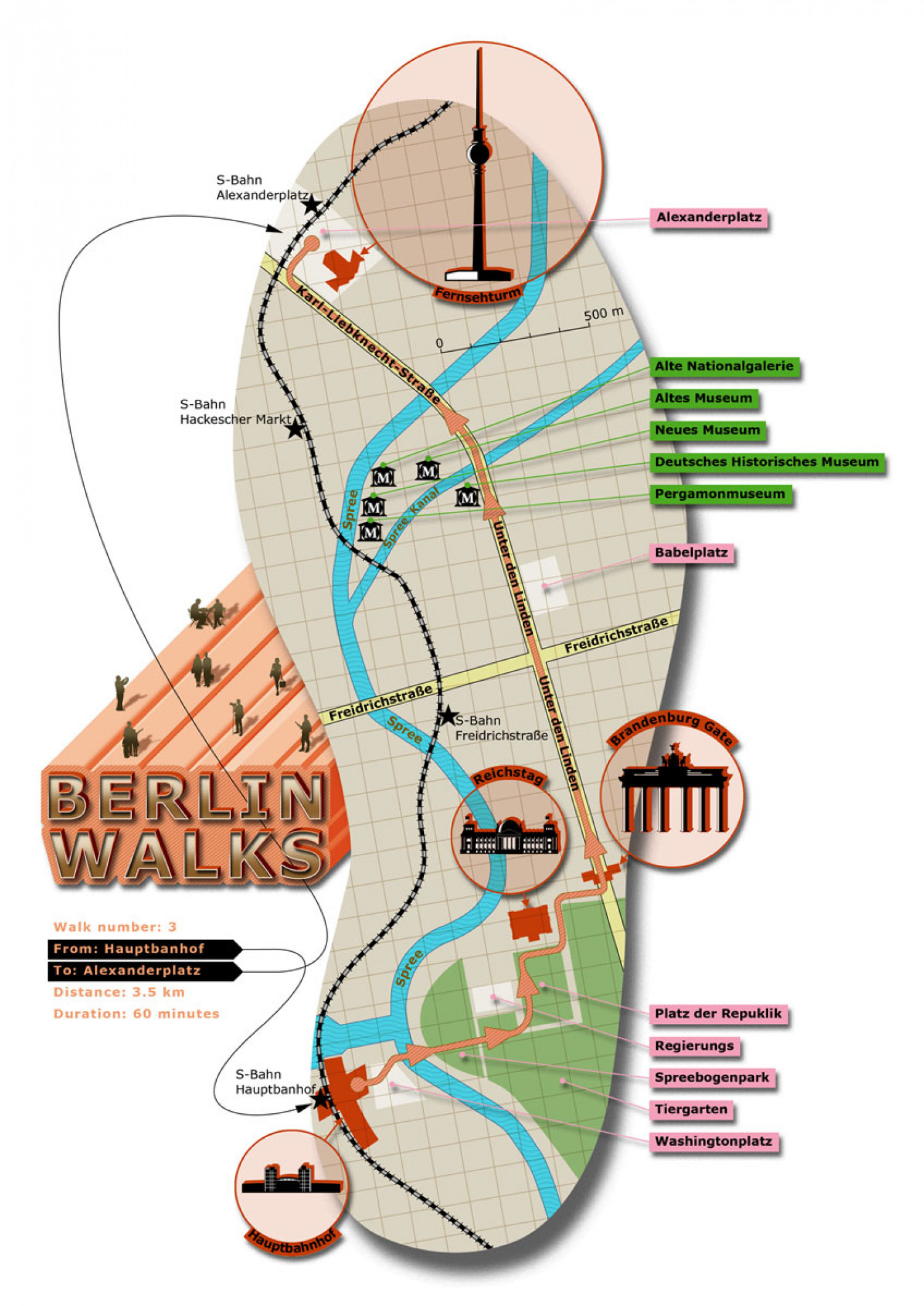 Berlin Walks  Infographic