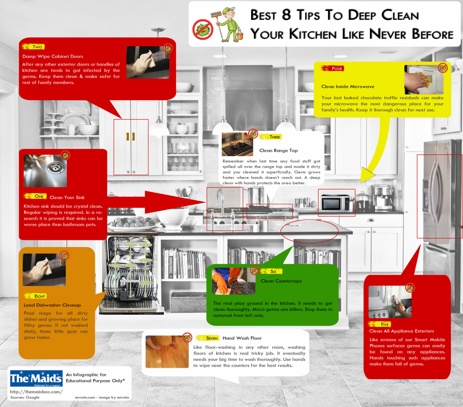 Best 8 Tips To Deep Clean Your Kitchen Like Never Before Infographic