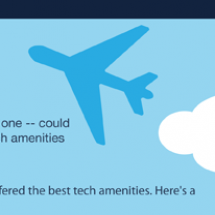 Best Airports for Business Travelers Infographic