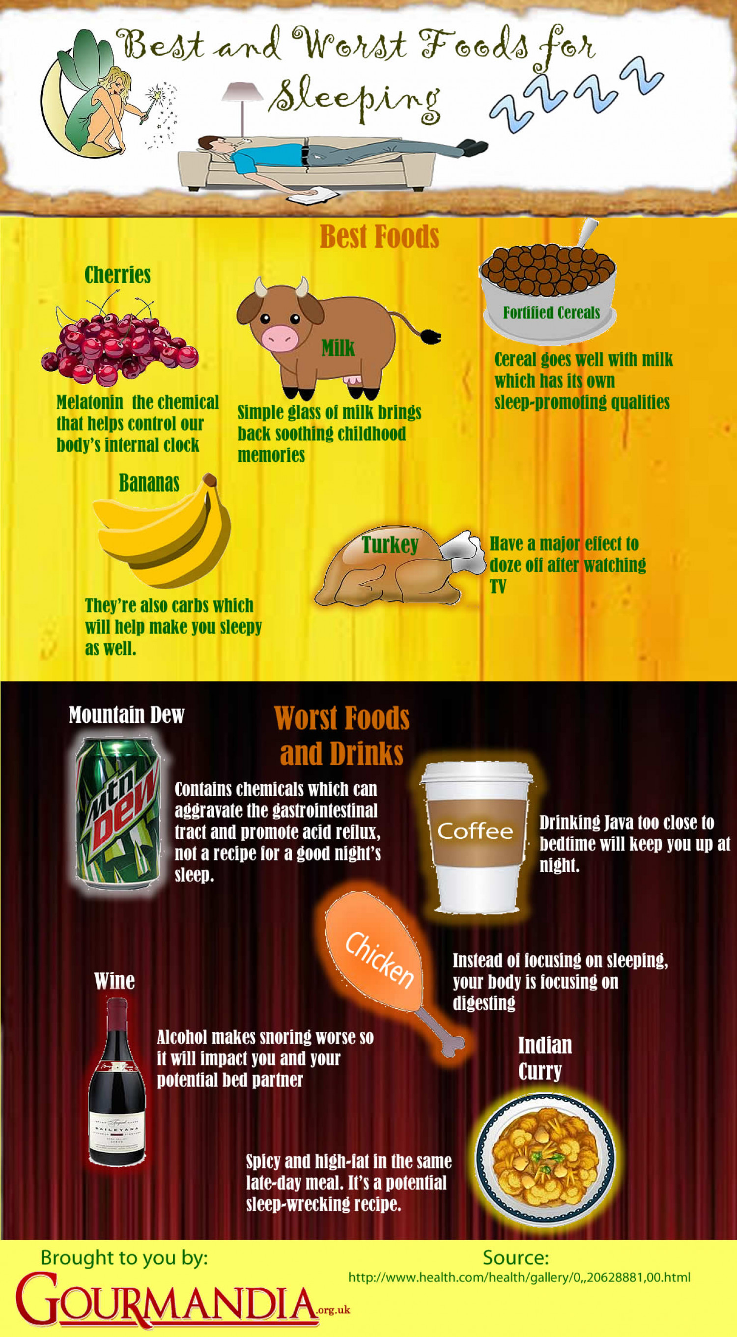 Best and Worst Foods for Sleeping Infographic