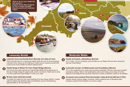 Best Autumn Walks For The Weekend Infographic