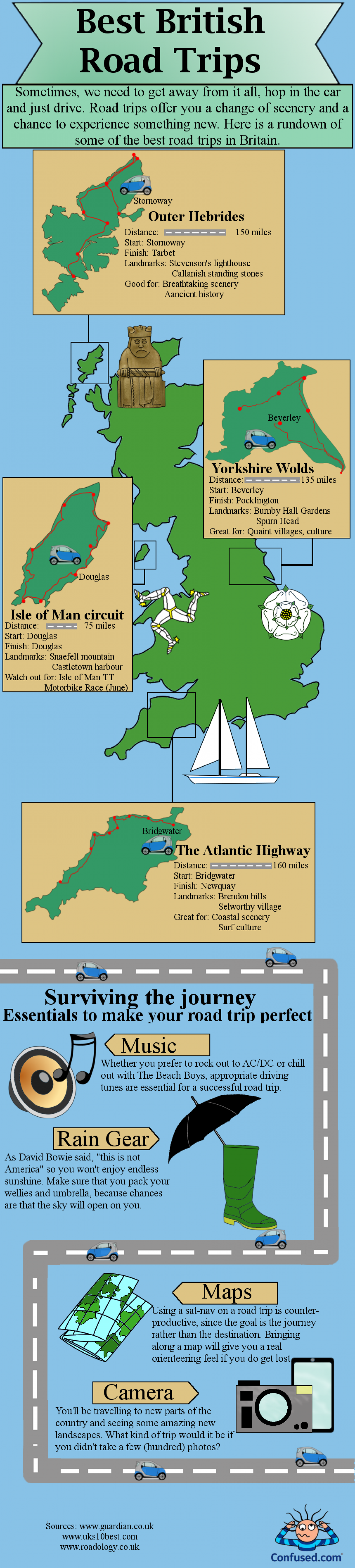 Best British Road Trips Infographic