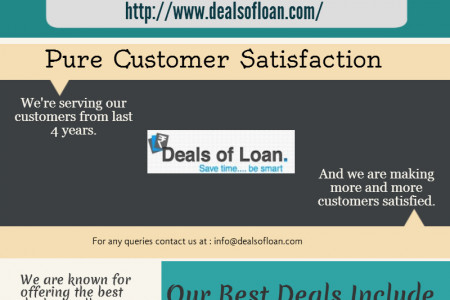 Best Deals On Loans Infographic