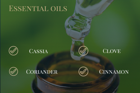 Best essential oils for Fungal treatments Infographic