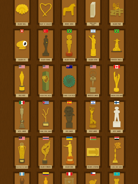 'Best Film' Awards from Around the World Infographic