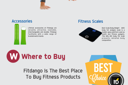 Best Fitness and Health Gadgets Online Shop Infographic
